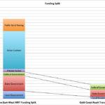 funding-split