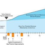 value-capture-graph
