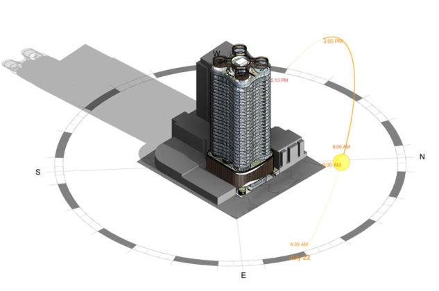 Solar analysis of proposed development