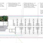 Proposed ground floor level