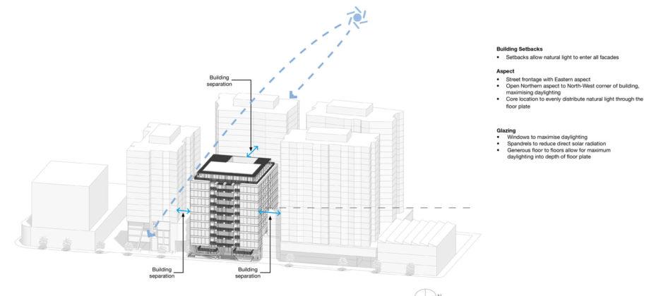 Area massing diagram