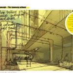 Ground level concept diagram