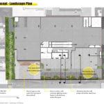 Ground landscaping plan