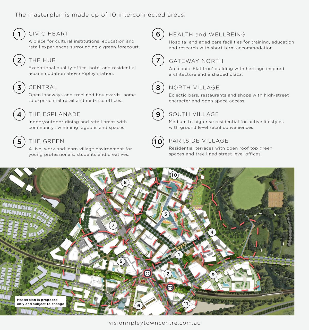 Masterplan of Ripley Town Centre