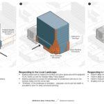 Diagram of design evolution of the development