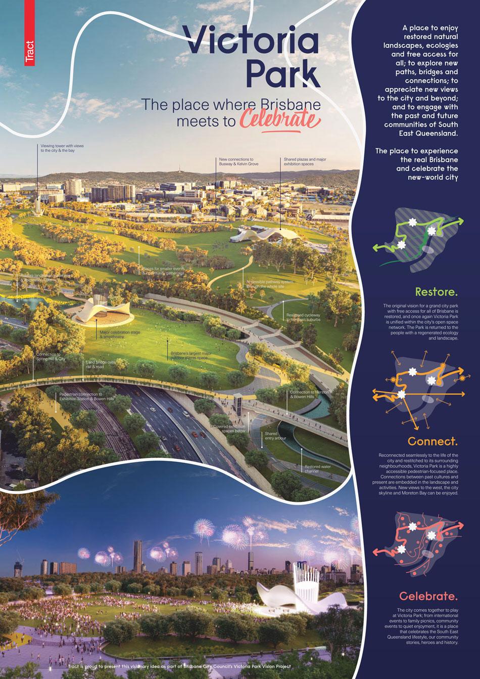 Tract's idea for Victoria Park Vision