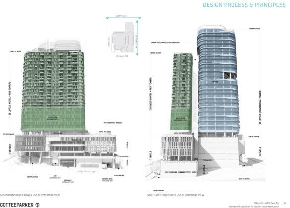 Design principals