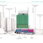 Urban fabric diagram