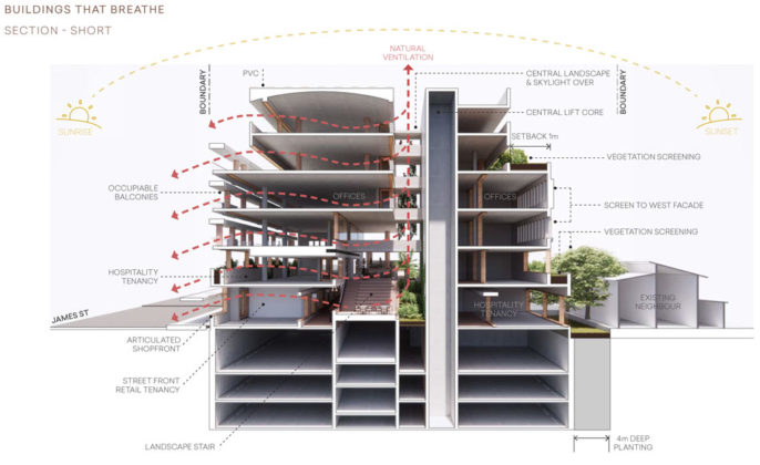 Sectional diagram of 75-85 James Street, Fortitude Valley